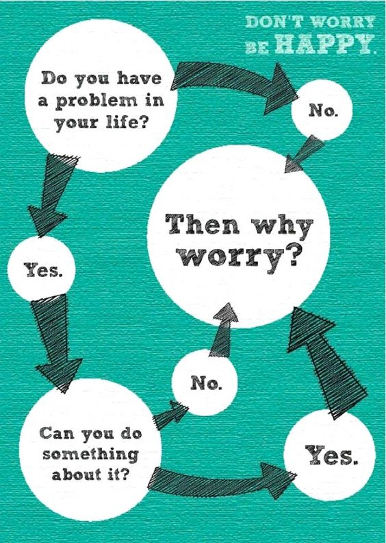 If you will examine this flowchart, you'll see that there's one reason to worry, and it is the reason most of us worry: It is when you have a problem, you can do something about it, but you're not…
